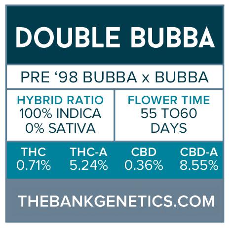 Double Bubba